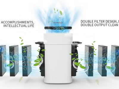 Is the air purifier suitable f..