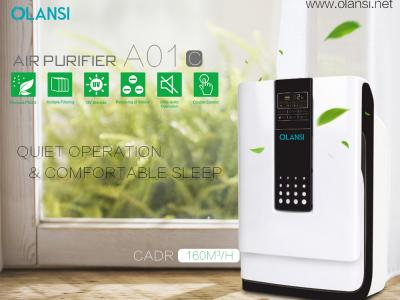 What is an air purifier for – ..