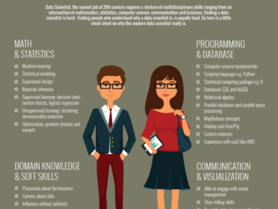Data Science and How Informati..