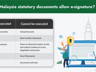 Validity of Electronic Signatu..