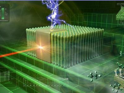 Global Quantum Cascade Lasers ..