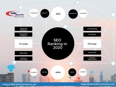 SEO rankings in Google in 2020..