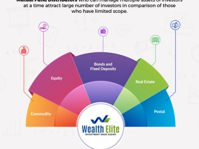 Know How Mutual Fund Software ..